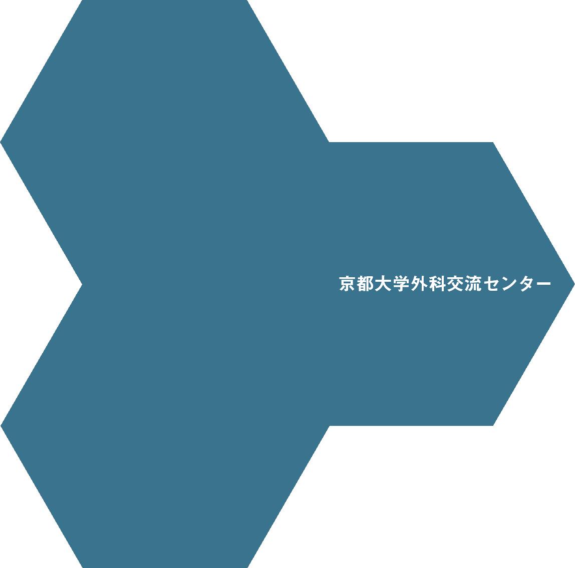 京都大学外科交流センターチャンネル